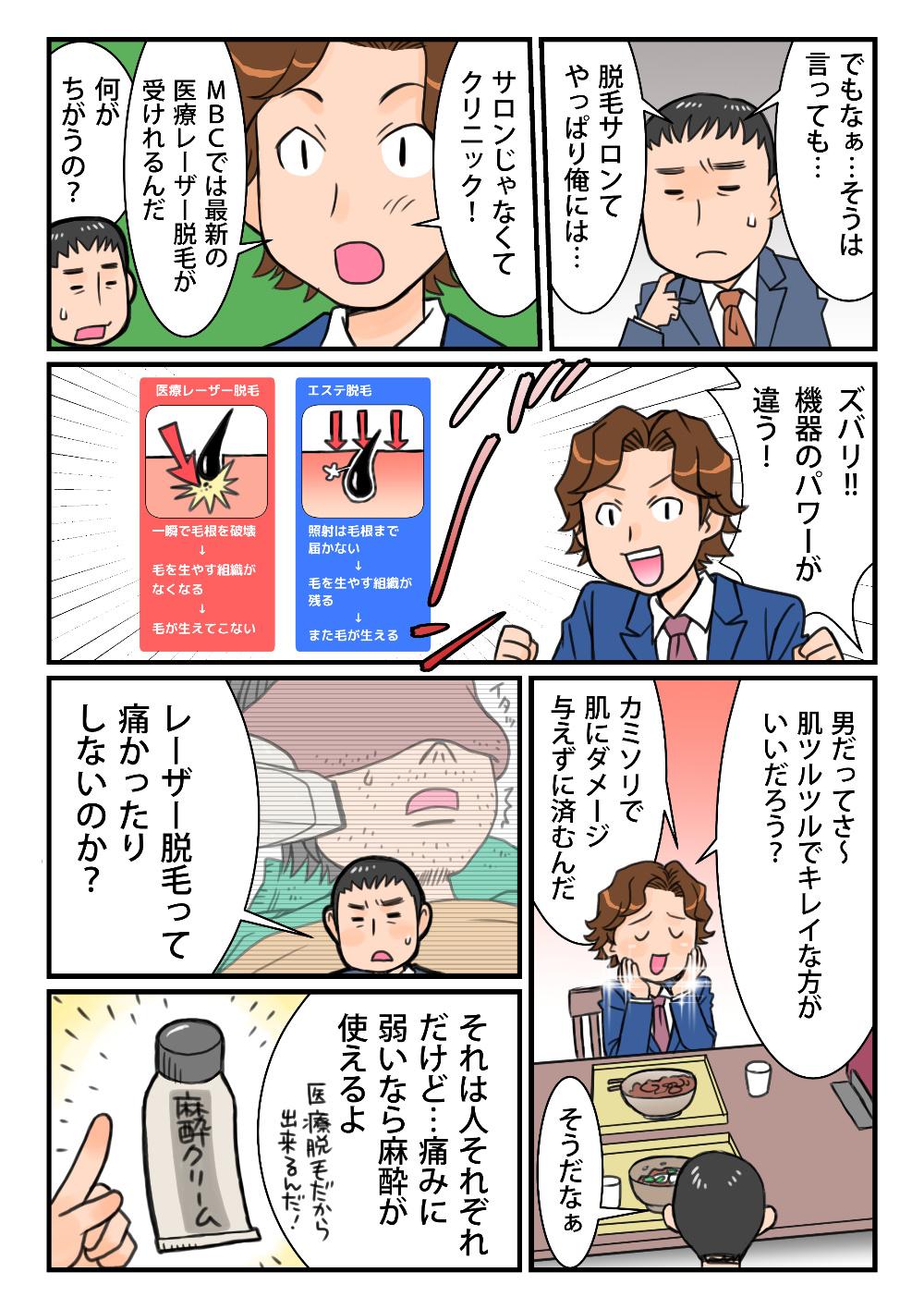 脱毛漫画男性2